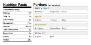 NutritionalData-GrilledChickenBreastMushrooms_o120p4